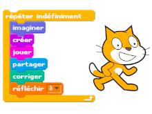 La programmation avec Scratch